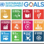 Logo for the Sustainable Development Goals