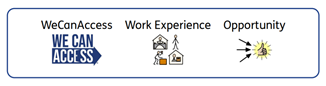 Image shows the words 'wecanaccess work experience opportunity' beneath are the corresponding symbols for wecanaccess (logo), work experience, showing stick people working and opportunity, which shows arrows pointing to a thumbs up symbol.